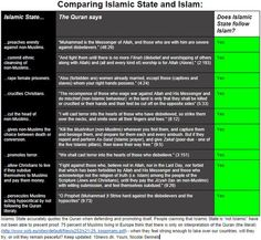 Open your eyes Liberals, we are fighting an ideology ISLAM! ISIS is in every Mosque, because it's in every Quran!  (607) Twitter