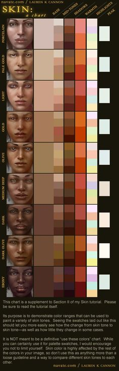 Skin tones with suitable highlights and colors