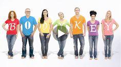 http://www.amway.de/user/sandraneu - bodykey - Ihr persönlicher Schlüssel zum Wunschgewicht   bodykey by NUTRILITE™