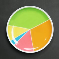 wheel of nutrition plate...love this idea for a foods unit.