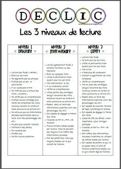 Teach Your Child to Read - Lunivers de ma classe: Des fiches-outils pour latelier de lecture ! - Give Your Child a Head Start, and.Pave the Way for a Bright, Successful Future. Teaching French, Guided Reading Organization, French Classroom, French Language Learning, Classroom Language, Readers Workshop, Core French, French Lessons, Teaching