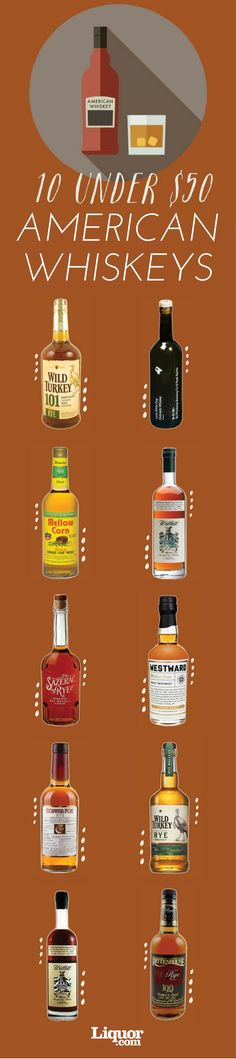 You know who knows best which bottles to buy for holiday gifting? The people who pour and sell drinks—that's who. For 2016, we asked dozens of top bartending and spirits industry professionals to tell us which American Whiskey bottles under $50 they love and why.