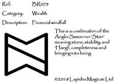 Norse Runes, Viking Runes, Viking Age, Norse Mythology, Viking Symbols, Ancient Symbols, Runes Meaning, Scandinavian Tattoo, Magick