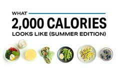 Nutrition recipes - What Calories Looks Like (Summer Edition) Loaded Cauliflower Casserole, Baked Cauliflower, Breakfast Snacks, Lunch Snacks, Paleo Casserole Recipes, Tapas, Baking Recipes, Healthy Recipes, Banana Berry