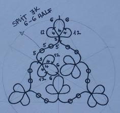 SPULNI-BLOG: Minta - Free Pattern (1 rnd, 2 shuttles)