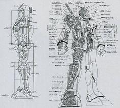 gundam RX78