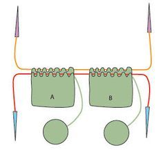 Kris Carlson diagrams how to knit with 2 circular needles. Something I've go to try.