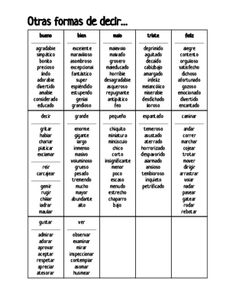 Folder de Taller de Escritura / Writers Workshop Folder from DL Store on TeachersNotebook.com -  (13 pages)  - Resources needed to create the writer's workshop in Spanish. Writing tools to improve the student's work.