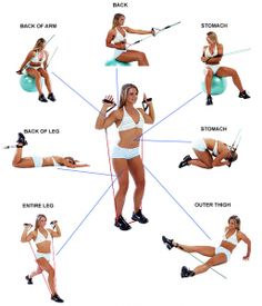 Need to get on my resistant band exercises
