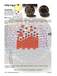 Zsuzsi Gyöngyékszerei: MINTA / PATTERN