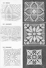 Resultado de imagem para graficos quadrados