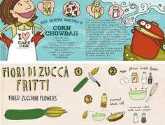 cooking draw - Google 検索