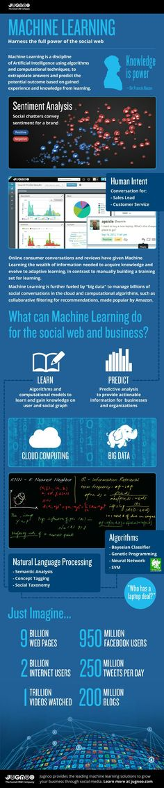 Machine learning & its implications for social networking & business - useful infographic for entrepreneurs #future...x