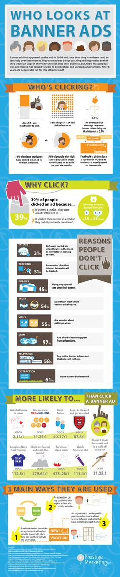 Who Looks At Banner Ads [Infographic] via Marketing Profs Marketing Digital, Strategisches Marketing, Internet Marketing, Online Marketing, Marketing And Advertising, Content Marketing, Marketing Ideas, Search Advertising, Direct Marketing