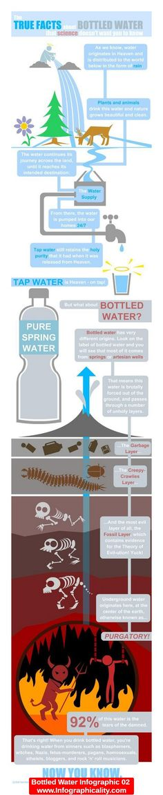 Bottled Water Infographic 02 - http://infographicality.com/bottled-water-infographic-02/