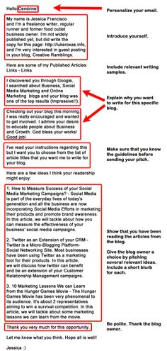 Guest blogging for Creative Ramblings - Click the picture for more information.