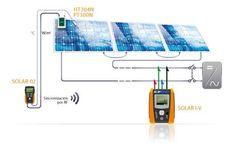 SOLAR IV Detección de las características I-V en un string de módulos fotovoltaicos a través de la medida de irradiación y temperatura