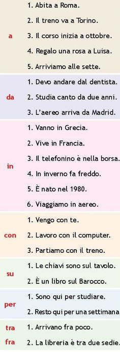 What is there to like when learning a foreign language? Imagine that you are learning the Italian language right at your own living room. Considering the numerous simple methods of learning Italian today, would you rather sit in your Italian Grammar, Italian Vocabulary, Italian Phrases, Italian Words, Italian Quotes, Language Study, Language Lessons, Learn A New Language, German Language