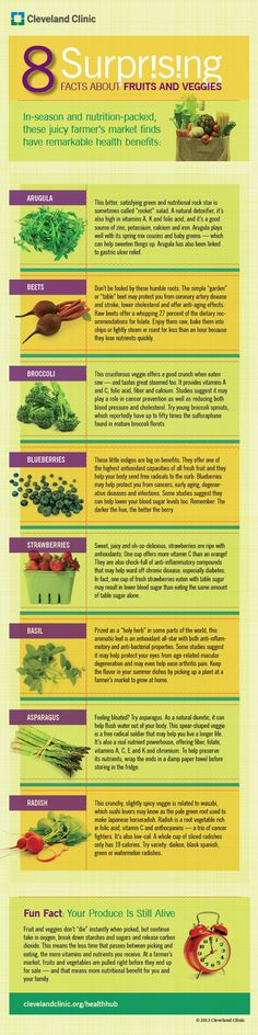 8 Surprising Facts About Fruits and Veggies Infographic -  When you venture out to the farmers market, you get more than just delicious, fresh foods. You also get health-boosting, disease-fighting nutrients and perfect appetite-satisfying weight-loss-inducing food    - If you like this pin, repin it and follow our boards :-)  #FastSimpleFitness - www.facebook.com/FastSimpleFitness
