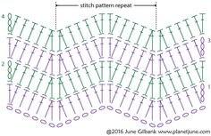 ribbed ripple crochet stitch diagram by planetjune