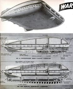Aerowing - we used these for dark-of-the-moon insertions. They were very quiet… Dirigible Steampunk, Steampunk Airship, Dieselpunk, Flying Wing, Flying Car, Concept Ships, Concept Art, Zeppelin, World Of Tomorrow