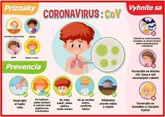 Diagram showing coronavirus with symptoms and preventions – Buy this stock vector and explore similar vectors at Adobe Stock - Combine Look Handmade Home, Bacteria Shapes, Runny Nose, Wuhan, Health And Safety, Wall Signs, Counseling, Hand Washing, How Are You Feeling