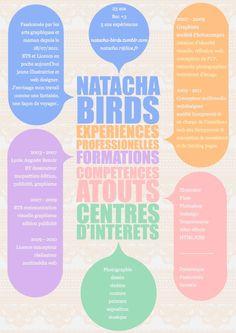 natacha birds - CV - Graphiste webdesigner illustratrice
