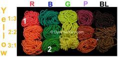 McCormick Food Coloring Yarn Dye Formulas
