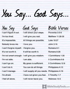 Encouragement What God says. Bible verses for the book.What God says. Bible verses for the book. Bibel Journal, Bible Scriptures, Faith Bible, Bible Verses For Kids, Bible Verses For Strength, Bible Study For Kids, Bible Verses For Encouragement, Scripture Study, Bible Quotes For Women