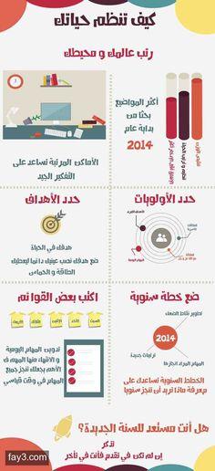 d0c742365 22 Best arabic infogarphics - إنفوجرافيك عربية images in 2016 | Info ...