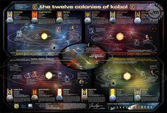 Battlestar Galactica Map of the Twelve Colonies