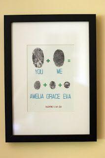 fingerprint idea