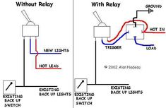 Backup Lights Wiring Diagram With Array Images. Basic Electrical Wiring, Electrical Circuit Diagram, Tractor Lights, Basic Electronic Circuits, Light Switch Wiring, Trailer Wiring Diagram, Vw Syncro, Motorcycle Wiring, Engine Control Unit