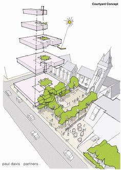 PDP Church Sq Courtyard http://ubm.io/1GwSlhZ #Buildingdoodle