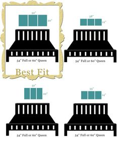Painting sizes that fit over a queen size bed in 2019 - Over the bed art ...
