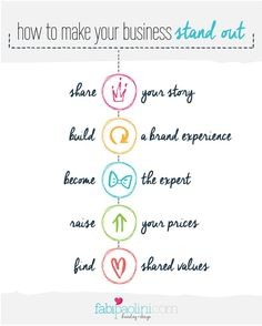 How to make your business stand out. Brand differentiation. Branding, entrepreneur #onlinebusiness #followback #startup