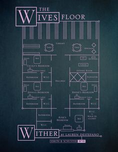 The Wives Floor - this makes it a lot simpler!