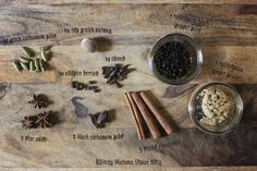 Tis the season! I've decked the halls with pumpkins and cobwebs, and fall baking is in full swing. Here's a deliciously fragrant witchy spice mix for…