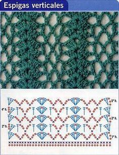 Crochet stitch chart...