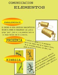 Elementos : kinesia , paralinguistica, proxemia