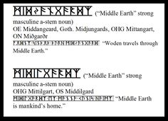 """Today's word of the day is """"Middle Earth""""."""