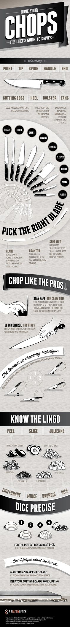 A chef's guide to knives infographic