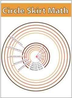Making Circle Skirt Pattern. Infographic.