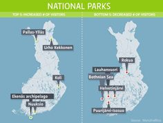 National parks in Finland