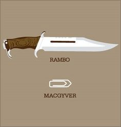 Rambo x Macgyver