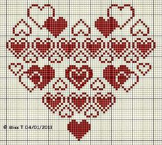 Cuori di cuore