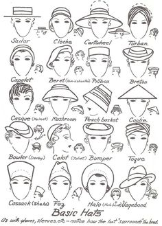 Vintage - Handy Hat Chart to mix up your hatter style! Fashion Infographic, Vintage Outfits, Vintage Fashion, Look Retro, Fashion Vocabulary, Love Hat, Red Hats, Women's Hats, Mode Vintage