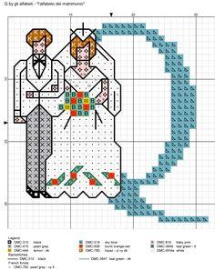 alfabeto del matrimonio Q
