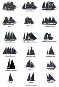 Types of ships Not sure I will ever NEED to know this, but I still think its cool that I can!