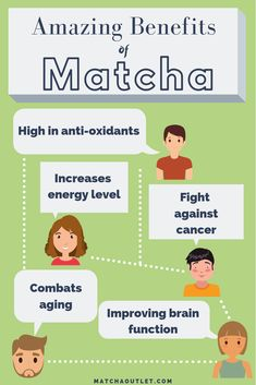 Matcha is truly a superfood as it has many amazing benefits to our body. Have matcha to fuel your body to a healthy YOU. Matcha Benefits, Matcha Green Tea Powder, Healthier You, How To Increase Energy, Our Body, Superfood, Healthy, Amazing